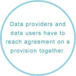 データ提供者、データ利用者ともに約款に合意