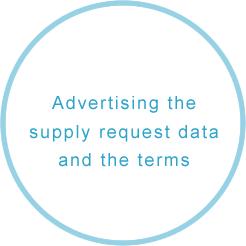 データ提供範囲を提供者自らが指定可能 (ESPostアプリ)